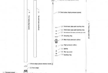 China Handpumpe Explosionszeichnung