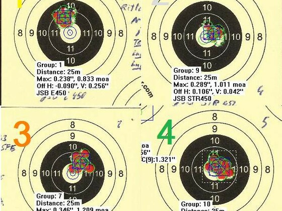 Großer Munitionstest (2)