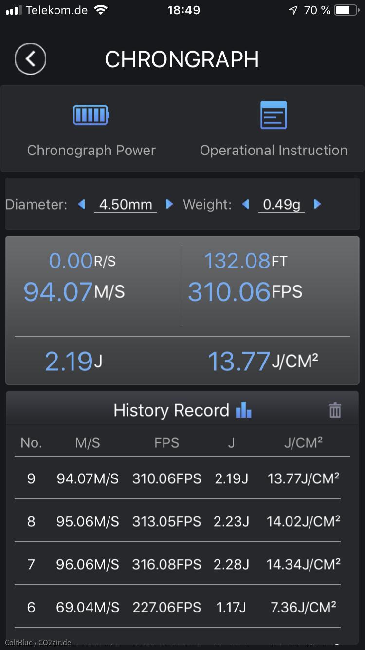 Chrono App