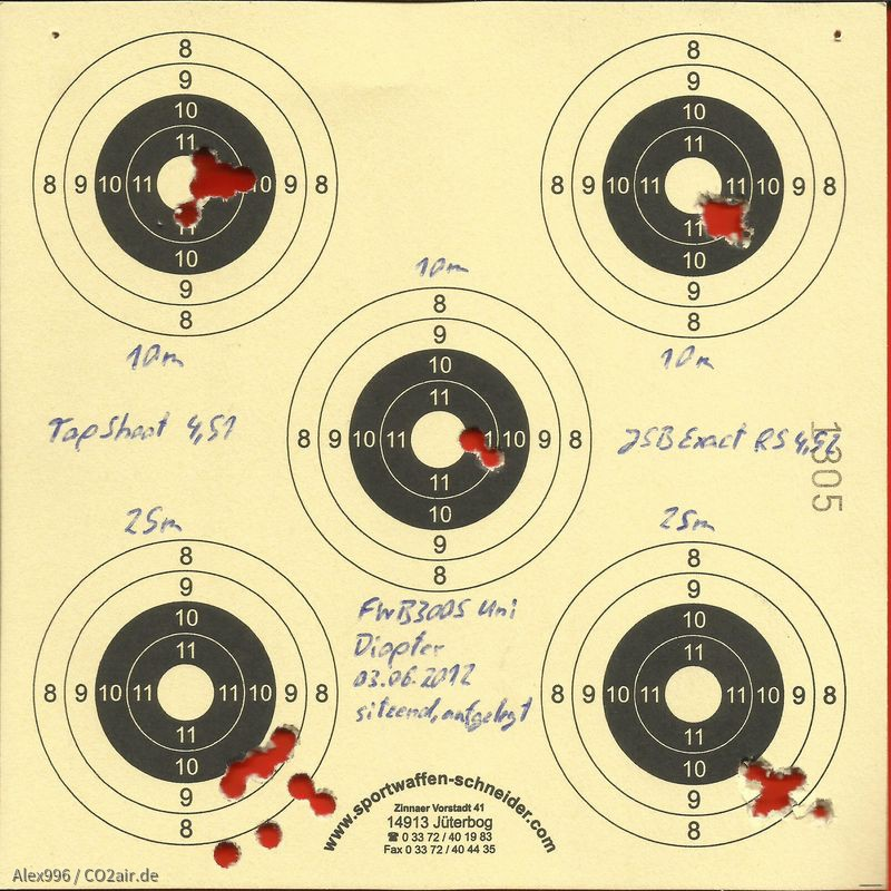 Munitionstest, FWB300S Universal, 10m - 25m, JSB ERS452, TS451 (1)