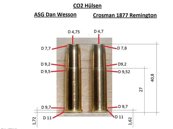 CO2 Patrone DanWesson-1875 Remington