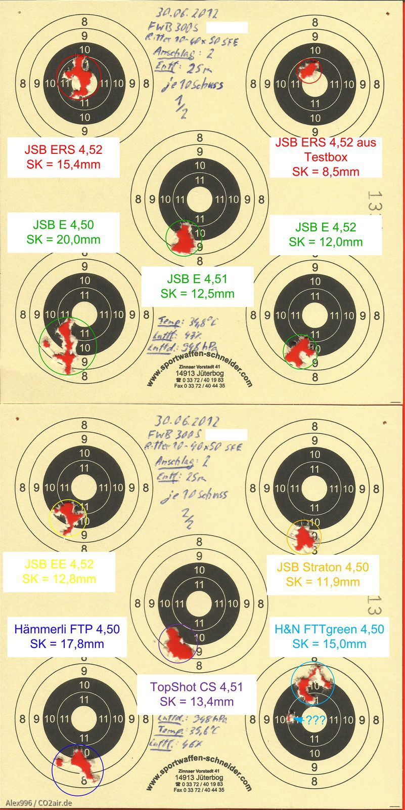 Munitionstest, FWB300S, 25m, benchrested, 30.06.2012 (1)