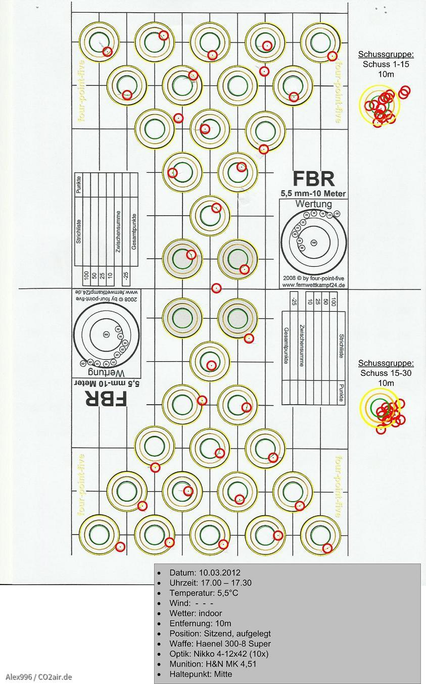FBR März 2012 4,5mm, 10m, Preller