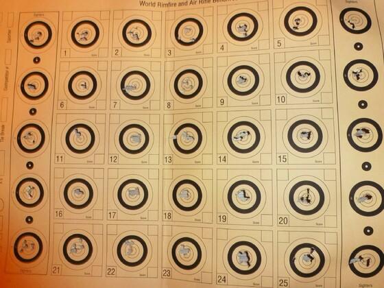 BR25 auf 23 Meter, 5 Schuss pro Ziel, pro Schuss 30 Sekunden