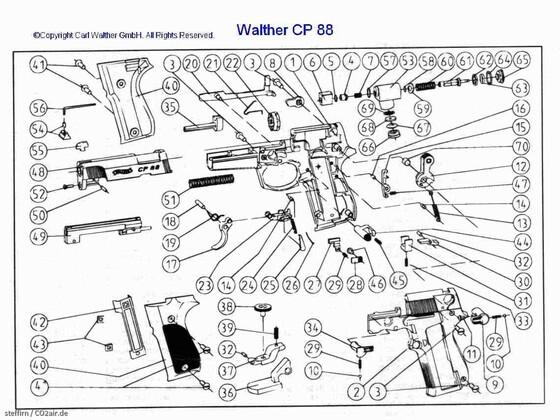 CP88 Explosionszeichnung